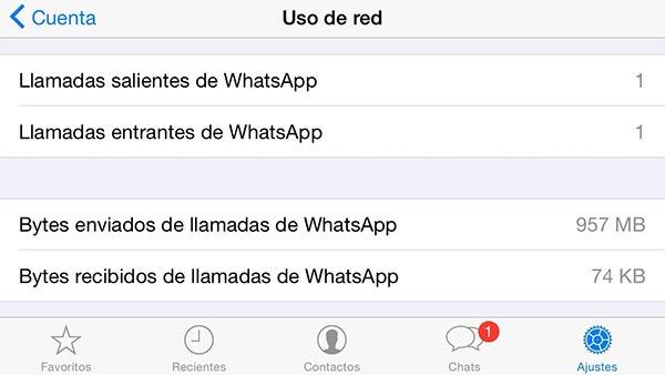 whatsapp llamadas iphone llegan