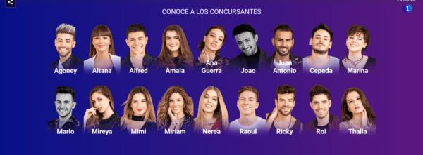 concursantes ot 2017