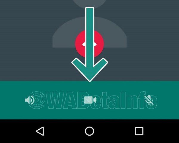whatsapp videollamada