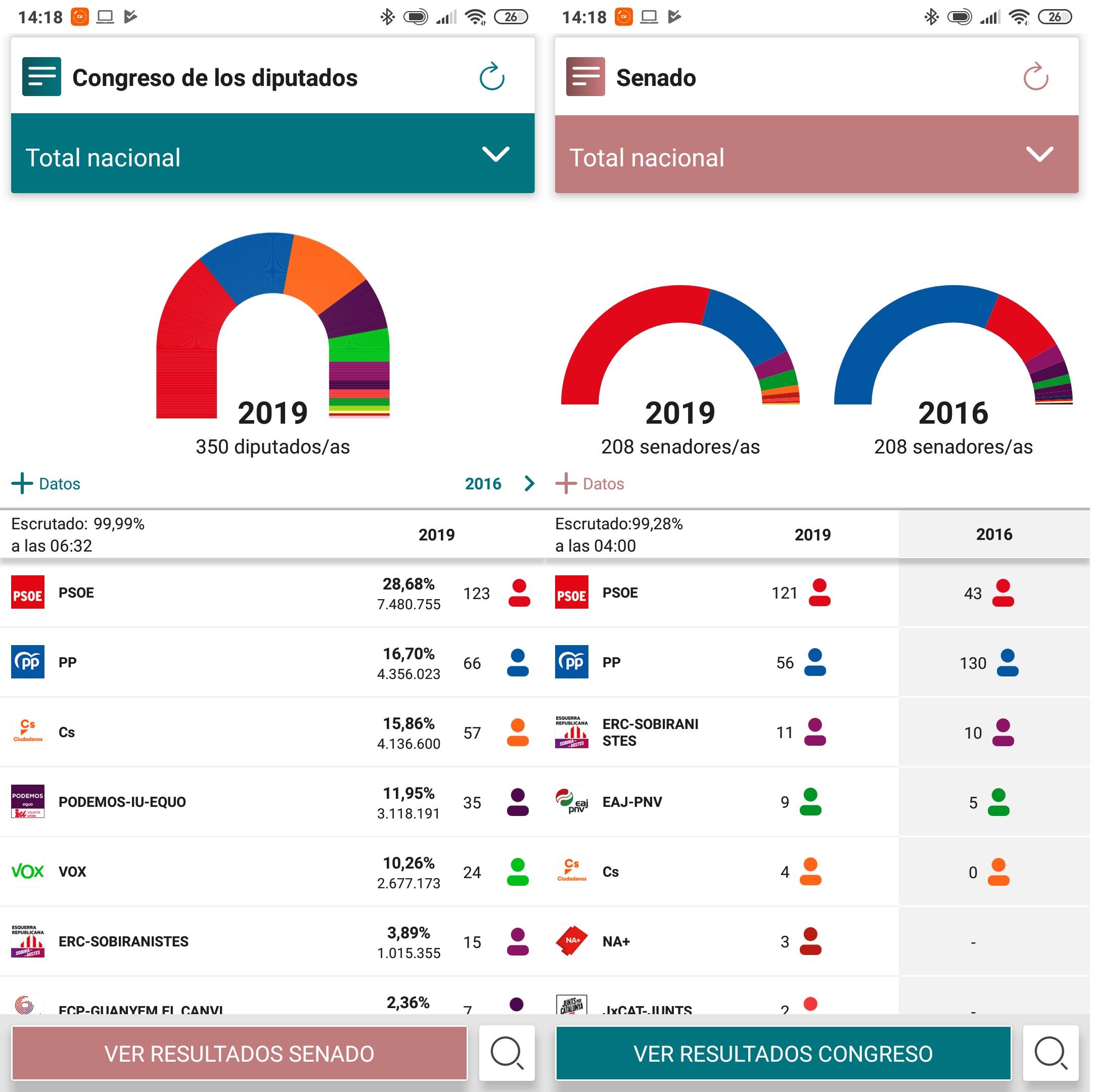 elecciones generales 02