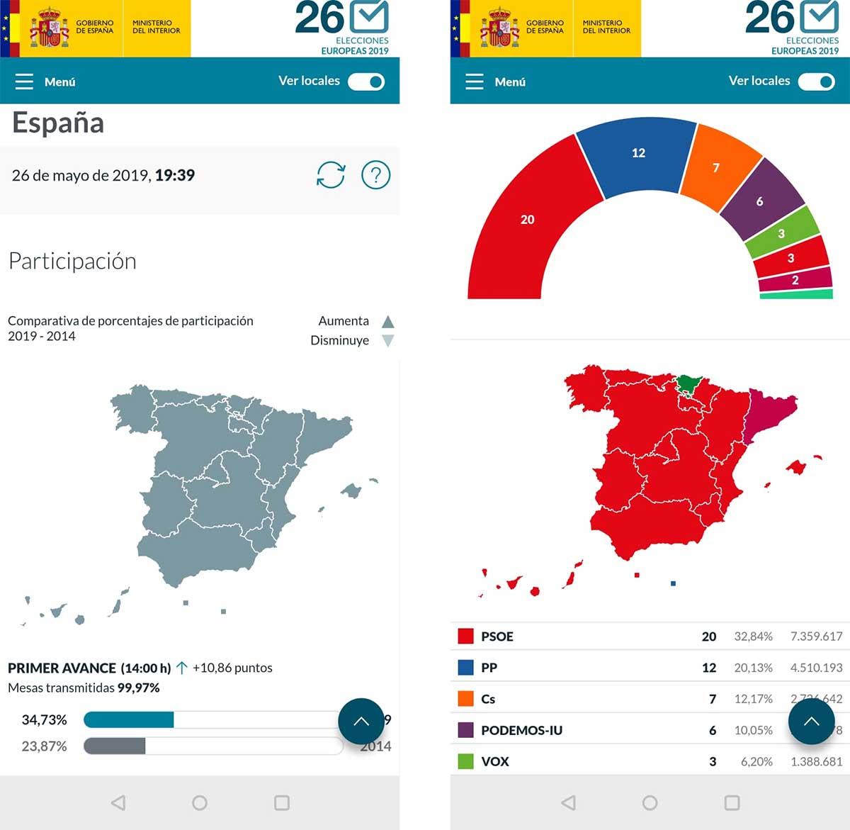 resultados europeos 26m