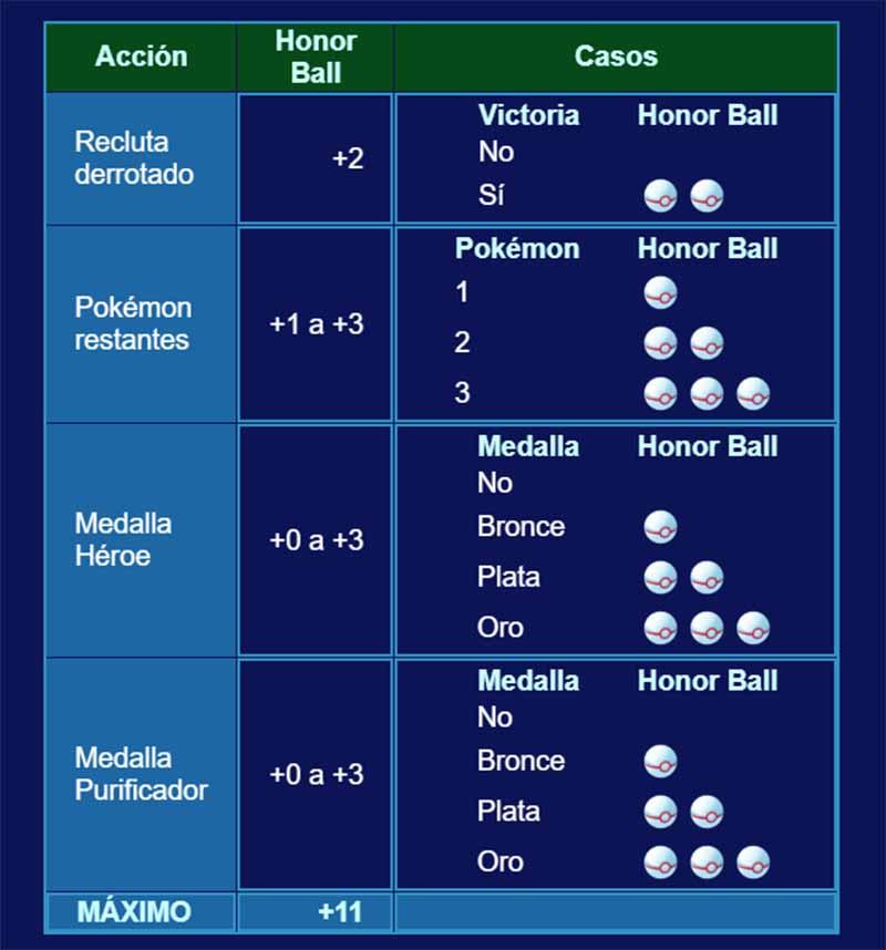 Honor Balls