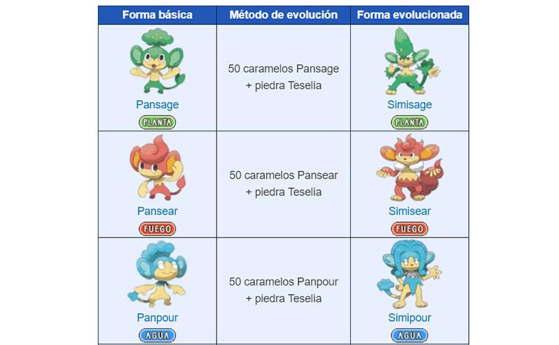 Pokémon de Teselia